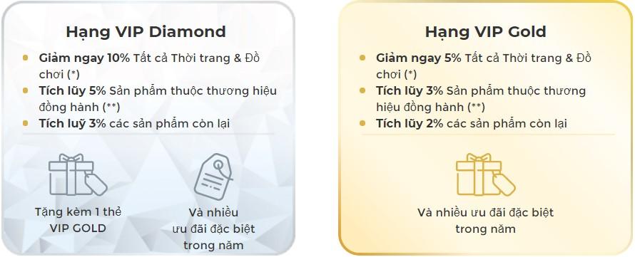 2 loại thẻ VIP ConCung.com